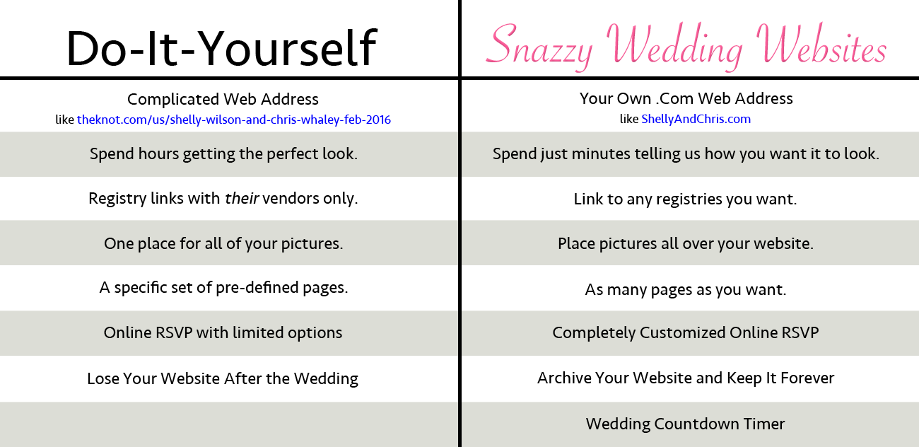All Inclusive Wedding Websites Only 1 199signup Now And Let Us Make The Website Of Your Dreams